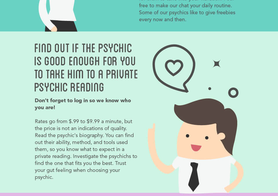 Infographic get free tarot reading